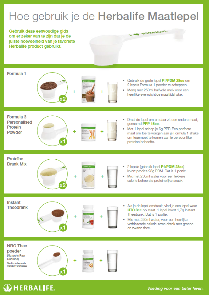 hoe werkt herbalife dieet